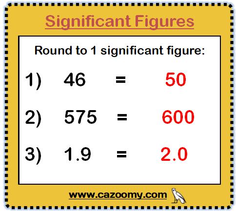 Rounding Example 4