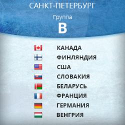 группа B чемпионата мира по хоккею