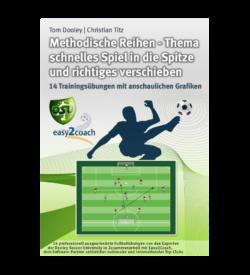Spiel in die Spitze - Fussballübungen für dein Fußballtraining - Schnelles Spiel in die Spitze und richtiges Verschieben