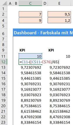 Excel Insights: Mit einer Formel aus Minimal- und Maximalwert Datenreihe für Farbskala erzeugen