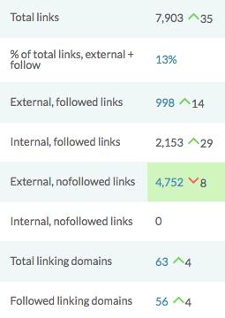 Example Backlink Report | SEO Jargon | Kanuka Digital