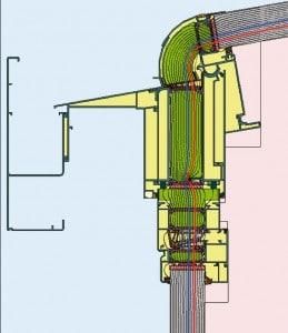 Traufprofil mit 10° Dachneigung und einem Uf-Wert von 0,87W/m²K