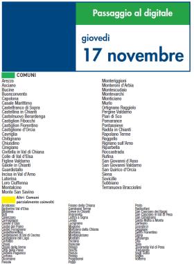 Giovedi 17 Novembre   Digitale terrestre: Dtti.it