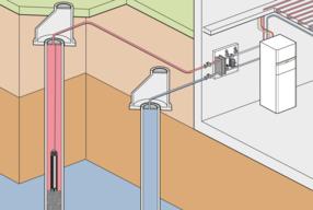 Tipp-zum-Bau informiert Sie über die Funktionsweise von Wasser-Wasser-Wärmepumpen.
