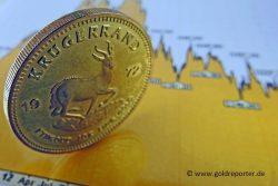Gold, Goldpreis, CoT (Foto: Goldreporter)