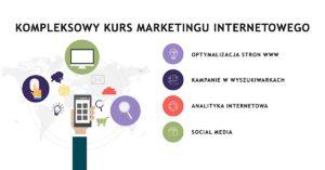 Kursy marketingu internetowego z dofinansowaniem