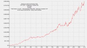 winner-poker-graph