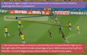 Einer meiner Lieblingsartikel: Brazil Vs Germany – Why you shouldn't believe statistics.