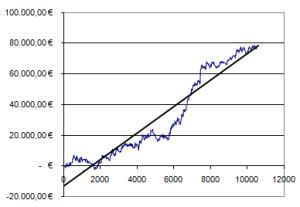 systima-podosfairou-excel-graph
