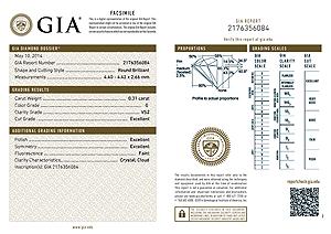 Ritani round ideal cut diamond review, GIA Triple Excellent 2176356084
