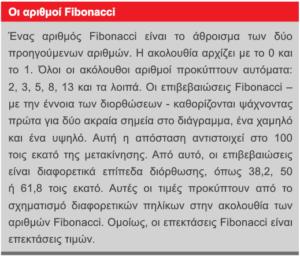 Οι αριθμοί Fibonacci
