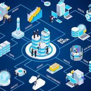 Streaming Analytics: de waarde zit in de actie