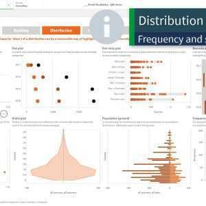 Qlik Sense Visualization Showcase