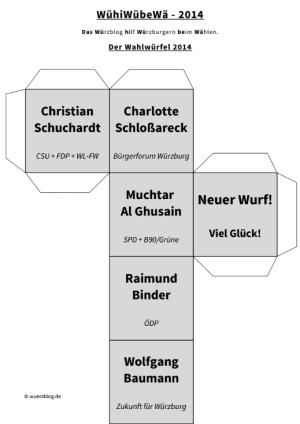 wahlwuerfel2014