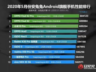Questi sono i cellulari più potenti oggi secondo AnTuTu