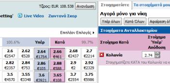 trading-stoixima-betfair-koln-mainz-zimia