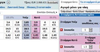 trading-isopalia