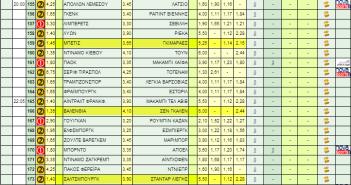 κουπόνι-πάμε-στοίχημα-europa-league