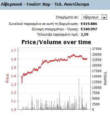injuries-betting-odds-liverpool-gerrard
