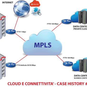 Il Cloud per tutti – case history #1