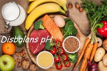 Disbalans pH vrednosti organizma