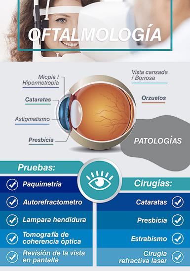 consulta-de-oftalmología-en-madrid