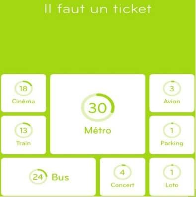 """Image du jeux avec les pourcentages pour le thème :""""il faut un ticket"""""""