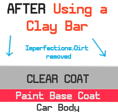 paint AFTER a clay bar