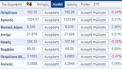 trading-emporevmata-xrimatistirio