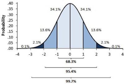 \frac{11+8+7+9+13}{5}=\frac{48}{5}=9,60