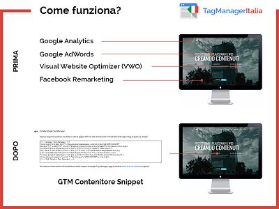 Tag Manager è uno strumento gratuito di Google che consente di installare gli snippet di codice (tag) all'interno dell'HTML di un sito web (fonte tagmanageritalia.it)
