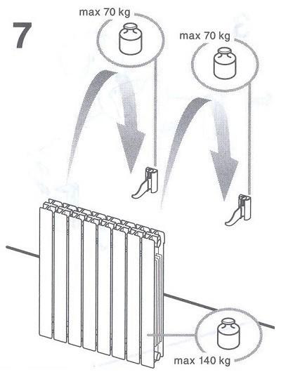 Регулируеми конзоли за радиатори