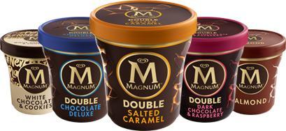 mejor marca de helados magnum