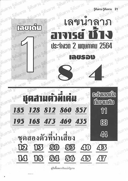 หวยอาจารย์ช้าง 2/5/64