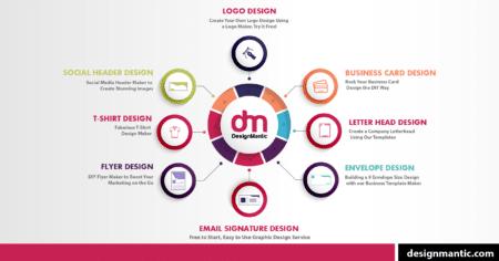 DesignMantic diseño de logos