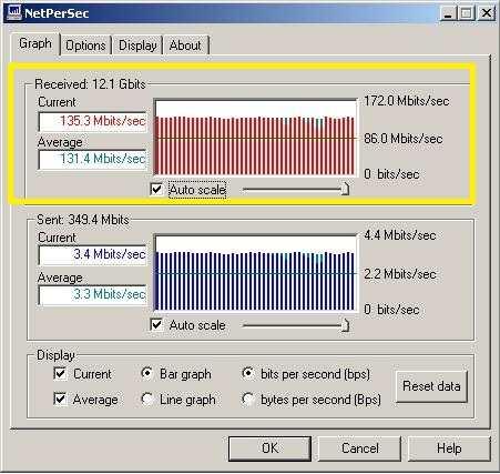 how to test roku wireless speed