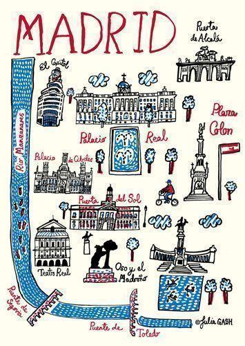 mapa-turístico-Madrid
