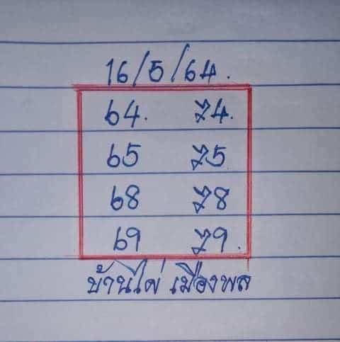 หวยบ้านไผ่เมืองพล 16/5/64