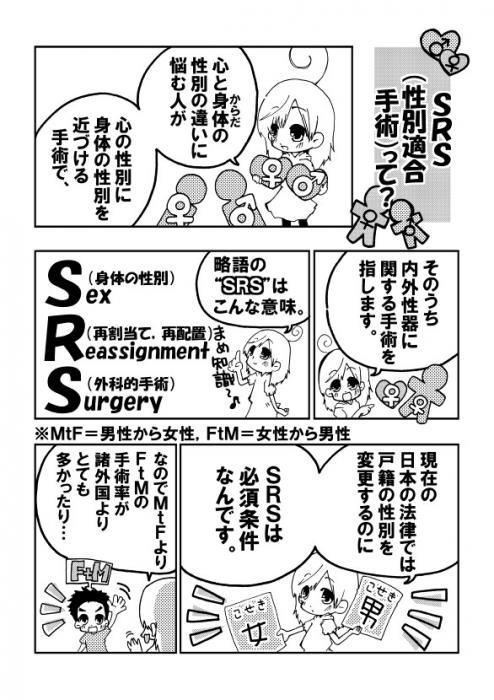 SRS(性別適合手術) って?