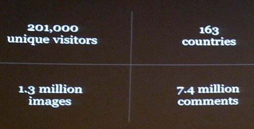 blipfoto site usuage stats at gft talk social media week glasgow