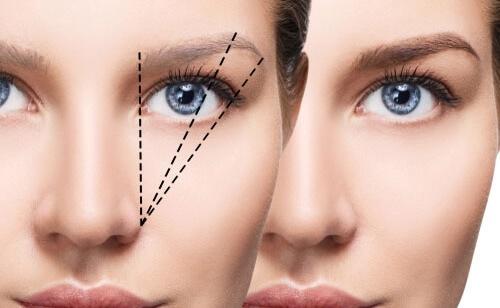 Vermessung-Augenbrauen-