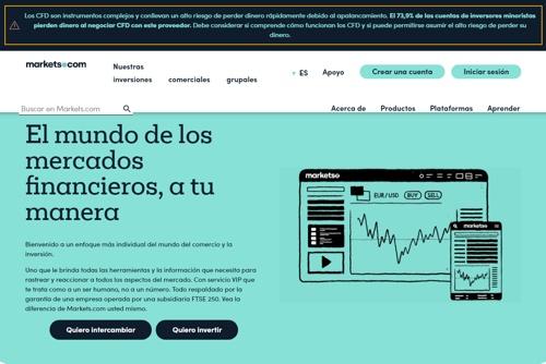 Markets - Markets.com