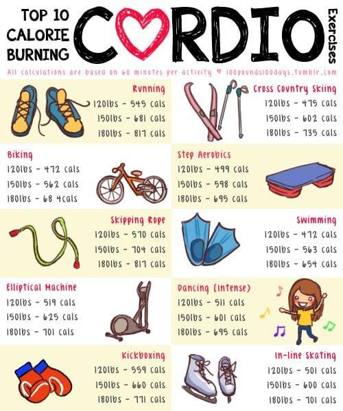 list of cardio exercises