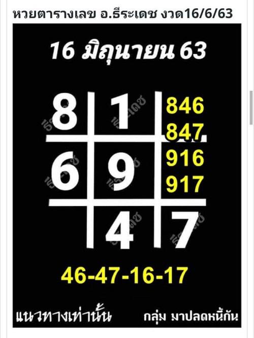 เลขเด็ด อ.ธีระเดช 16/6/63