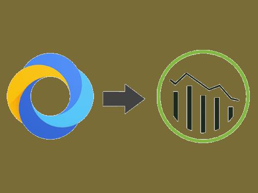 Google Analytics to Adobe Analytics
