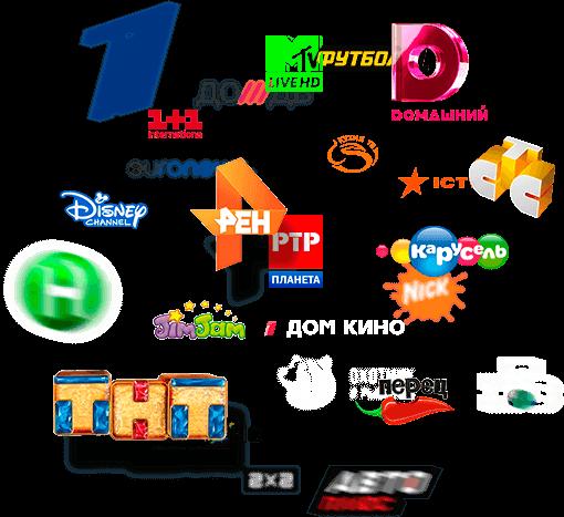 Каналы Kartina TV