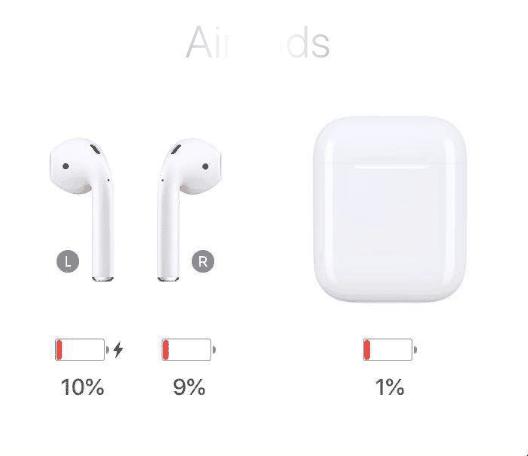 poziom baterii roboczej dla słuchawek airpods i200 tws
