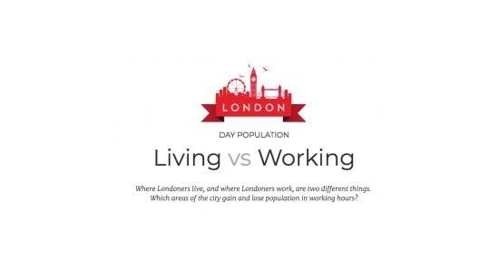 Living vs Working
