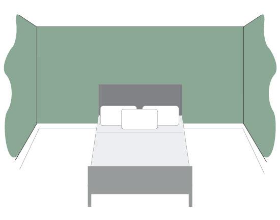 Grönt sovrum