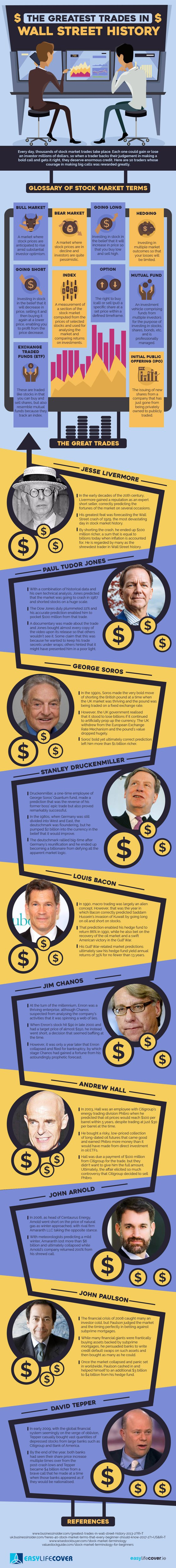 the greatest trades of wall street